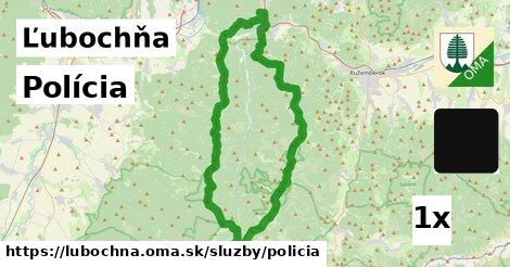 ilustračný obrázok k Polícia, Ľubochňa