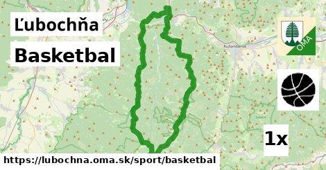 ilustračný obrázok k Basketbal, Ľubochňa