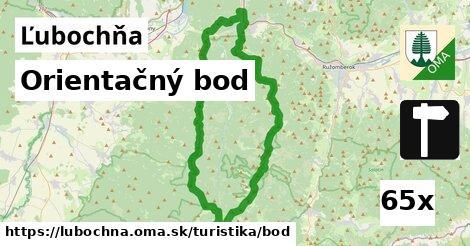 orientačný bod v Ľubochňa