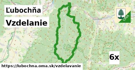 vzdelanie v Ľubochňa