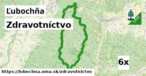 zdravotníctvo v Ľubochňa