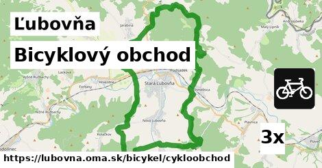 bicyklový obchod v Ľubovňa