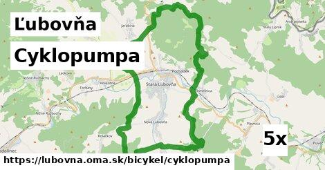 cyklopumpa v Ľubovňa