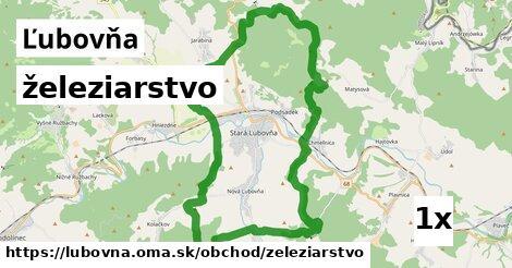 železiarstvo v Ľubovňa