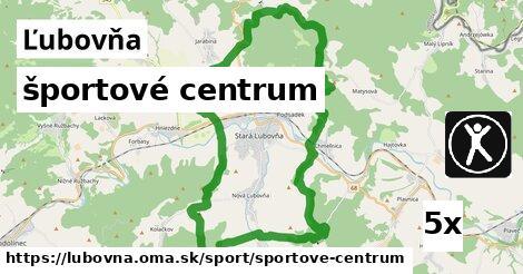 športové centrum v Ľubovňa