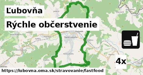 rýchle občerstvenie v Ľubovňa