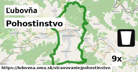 pohostinstvo v Ľubovňa
