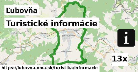 turistické informácie v Ľubovňa