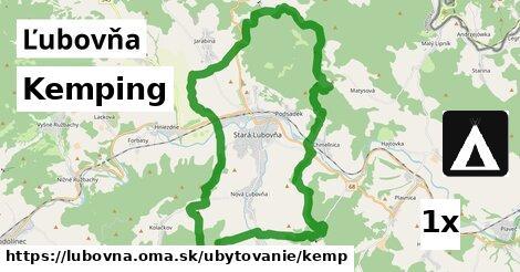 kemping v Ľubovňa