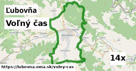voľný čas v Ľubovňa