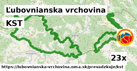 ilustračný obrázok k KST, Ľubovnianska vrchovina