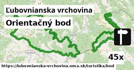 ilustračný obrázok k Orientačný bod, Ľubovnianska vrchovina