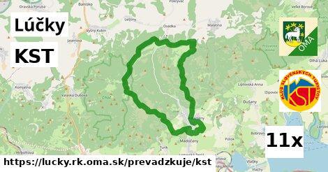 ilustračný obrázok k KST, Lúčky, okres RK