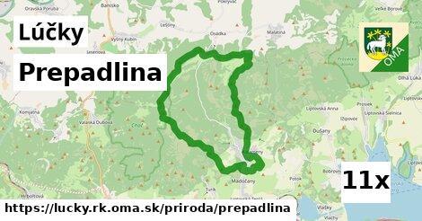 ilustračný obrázok k Prepadlina, Lúčky, okres RK