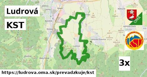 ilustračný obrázok k KST, Ludrová