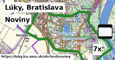noviny v Lúky, Bratislava