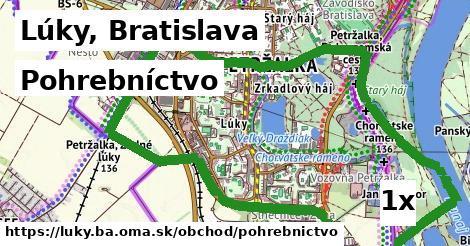 pohrebníctvo v Lúky, Bratislava