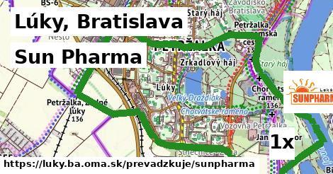 Sun Pharma v Lúky, Bratislava