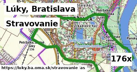 stravovanie v Lúky, Bratislava