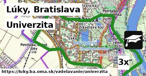 univerzita v Lúky, Bratislava