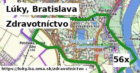 zdravotníctvo v Lúky, Bratislava