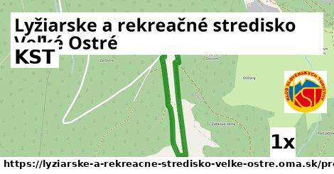 ilustračný obrázok k KST, Lyžiarske a rekreačné stredisko Veľké Ostré