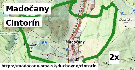 ilustračný obrázok k Cintorín, Madočany
