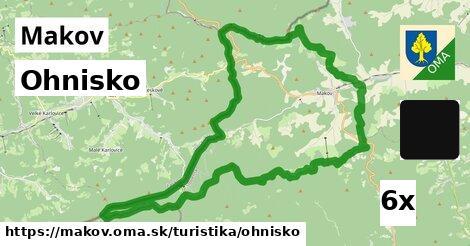 ilustračný obrázok k Ohnisko, Makov