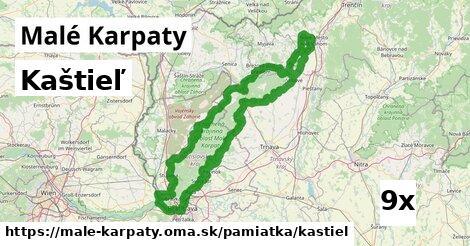 kaštieľ v Malé Karpaty