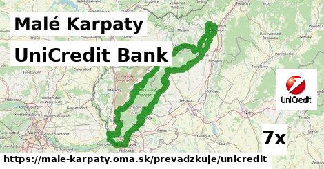 UniCredit Bank v Malé Karpaty