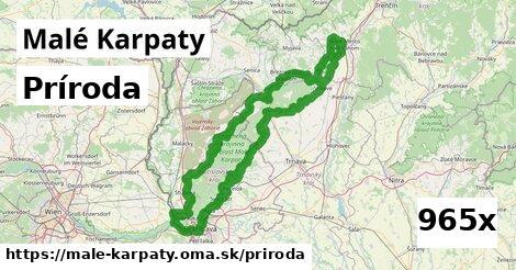príroda v Malé Karpaty