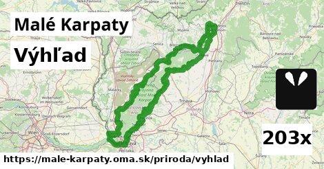 výhľad v Malé Karpaty