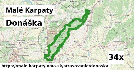donáška v Malé Karpaty