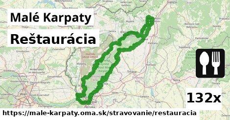 ilustračný obrázok k Reštaurácia, Malé Karpaty