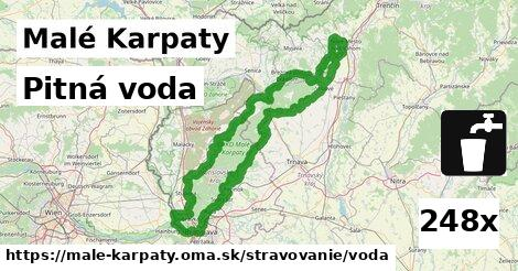 pitná voda v Malé Karpaty