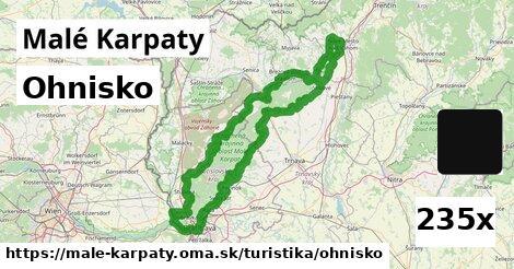 ilustračný obrázok k Ohnisko, Malé Karpaty
