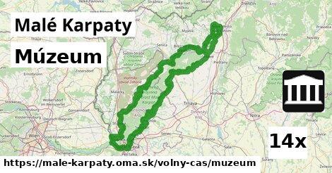 ilustračný obrázok k Múzeum, Malé Karpaty
