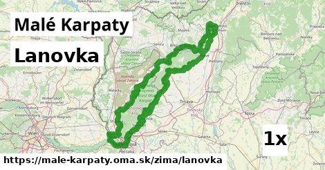 ilustračný obrázok k Lanovka, Malé Karpaty