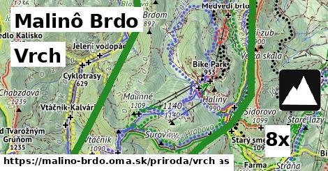 ilustračný obrázok k Vrch, Malinô Brdo