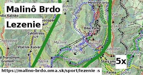 lezenie v Malinô Brdo