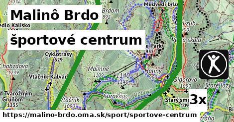 športové centrum v Malinô Brdo