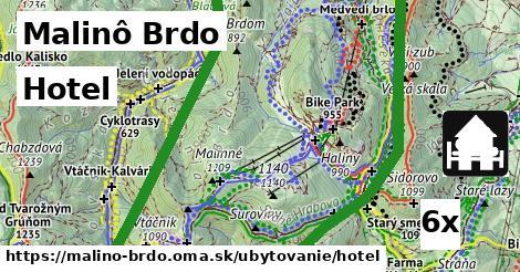 hotel v Malinô Brdo
