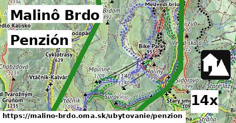 penzión v Malinô Brdo