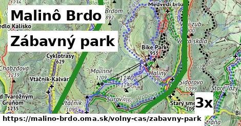 zábavný park v Malinô Brdo