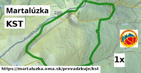 ilustračný obrázok k KST, Martalúzka
