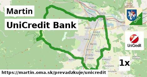 UniCredit Bank, Martin