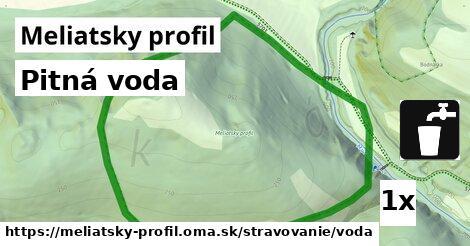 ilustračný obrázok k Pitná voda, Meliatsky profil