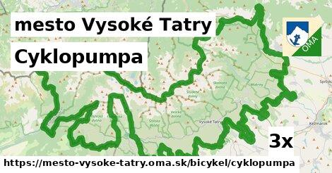 ilustračný obrázok k Cyklopumpa, mesto Vysoké Tatry