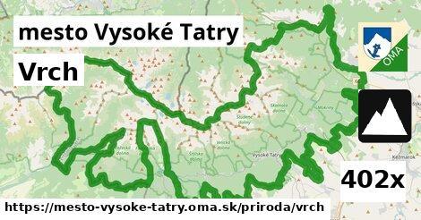 vrch v mesto Vysoké Tatry