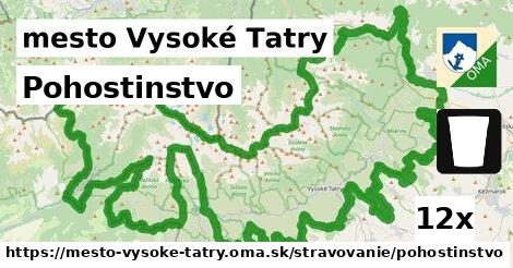 pohostinstvo v mesto Vysoké Tatry